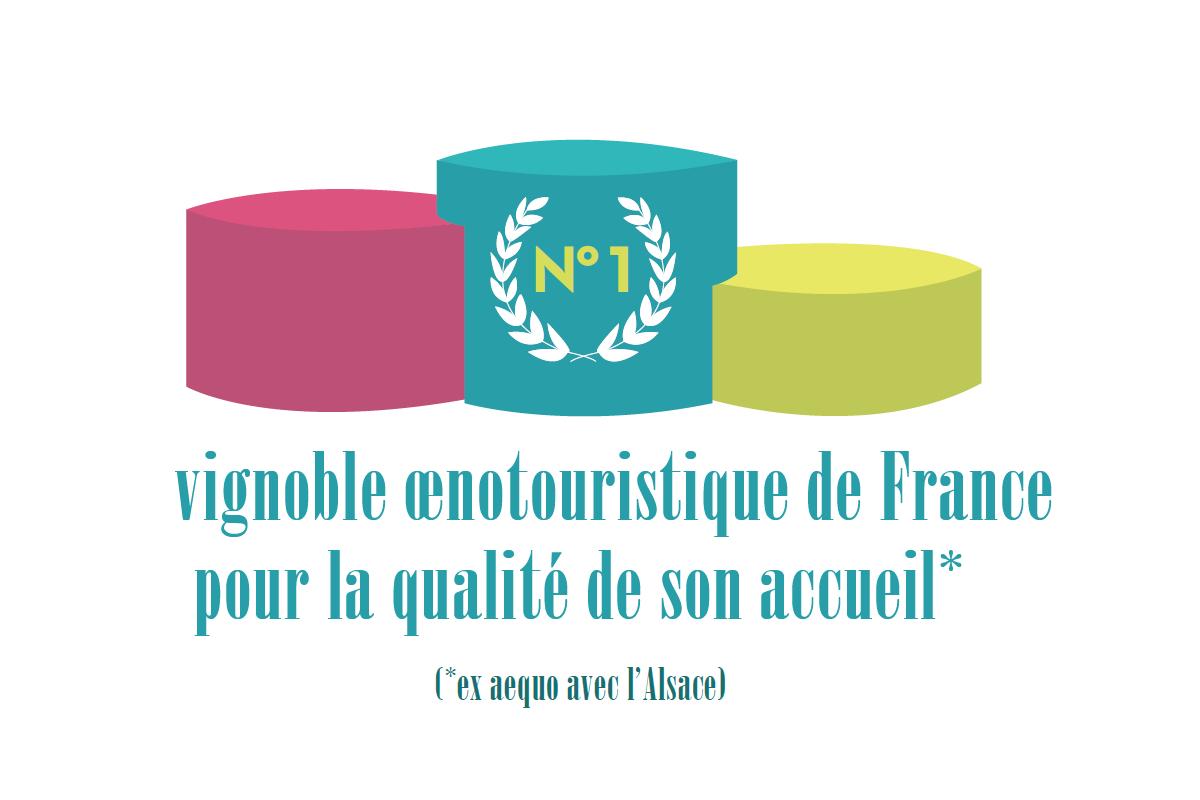 Infographie : Le Val de Loire, premier vignoble oenotouristique de France